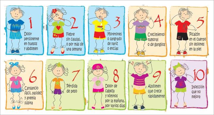 cancer-infantil-signos-de-alerta