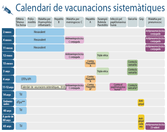 vacunas-2016